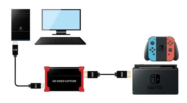 switchとPCの接続イメージ画像