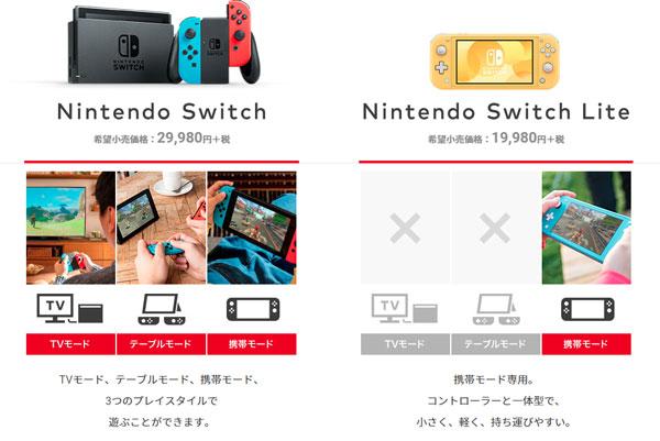 Switch比較